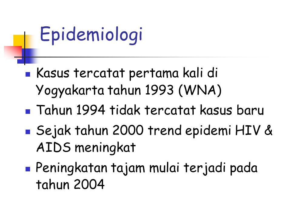 Epidemiologi Kasus tercatat pertama kali di Yogyakarta tahun 1993 (WNA) Tahun 1994 tidak tercatat kasus baru.