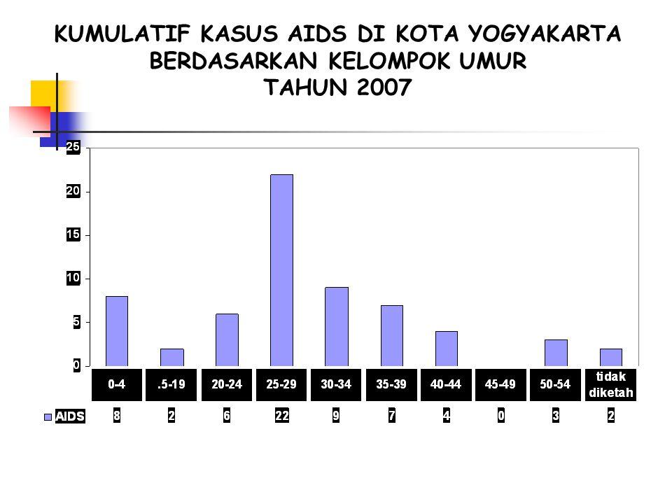 KUMULATIF KASUS AIDS DI KOTA YOGYAKARTA BERDASARKAN KELOMPOK UMUR