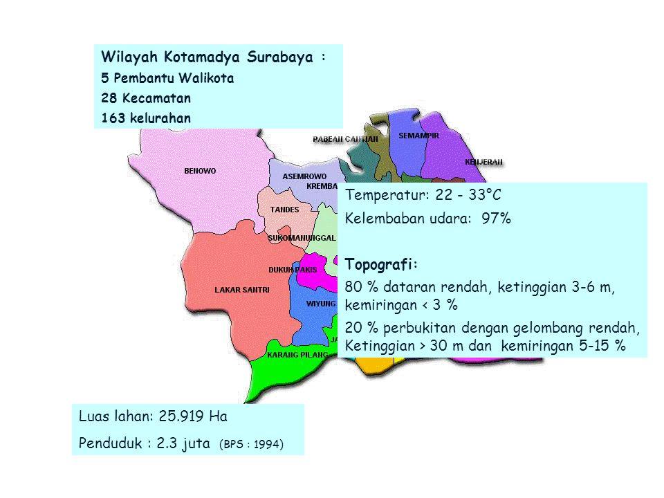 Wilayah Kotamadya Surabaya :