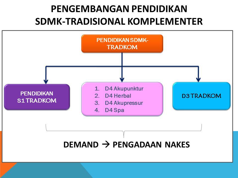 Pengembangan Pendidikan SDMK-TRADisional KOMplementer