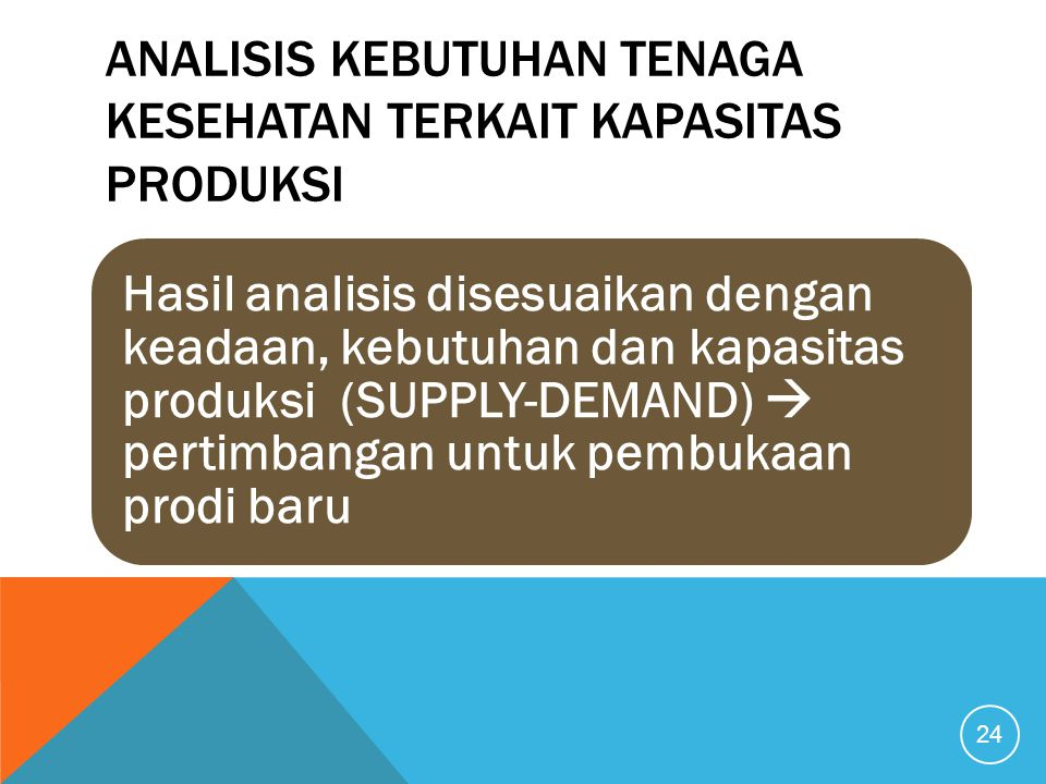 Analisis Kebutuhan Tenaga Kesehatan Terkait Kapasitas Produksi