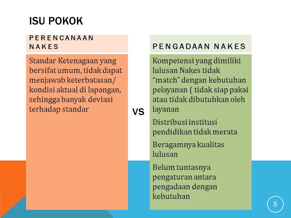 vs Isu pokok PENGADAAN NAKES