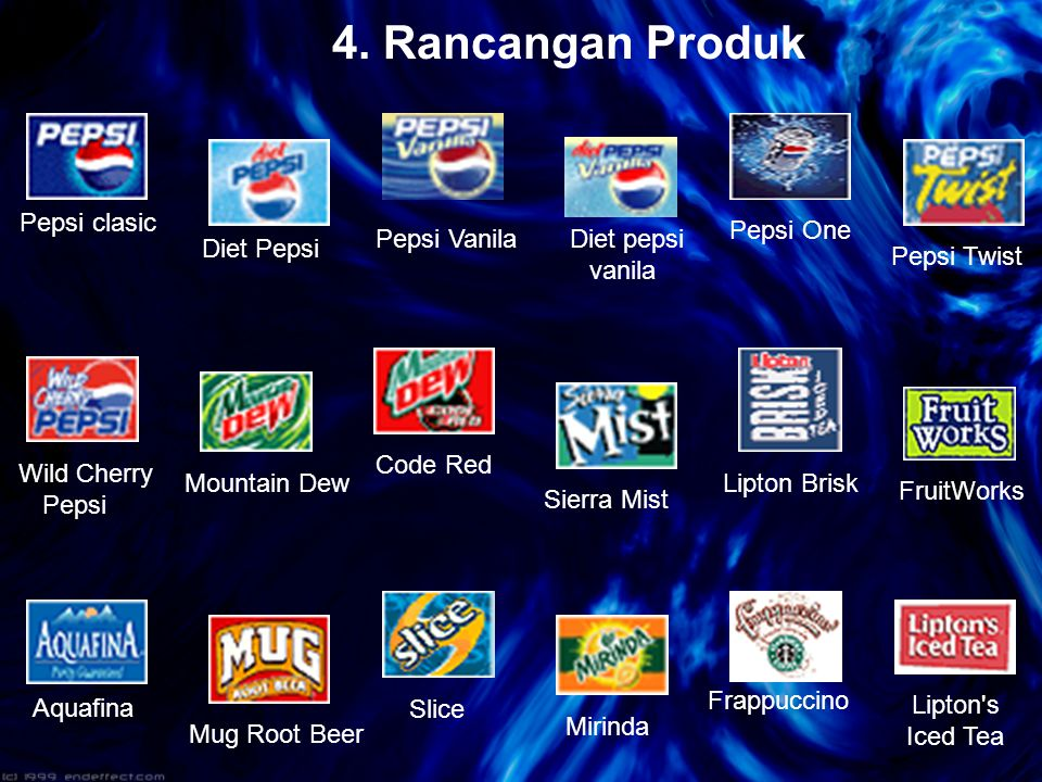 4. Rancangan Produk Pepsi clasic Pepsi One Pepsi Vanila Diet pepsi
