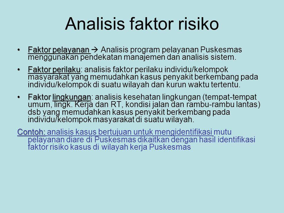 Analisis faktor risiko