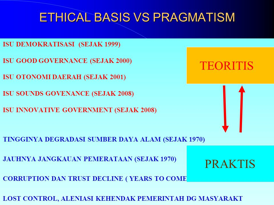 ETHICAL BASIS VS PRAGMATISM
