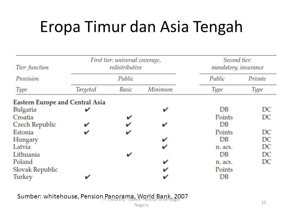 Eropa Timur dan Asia Tengah