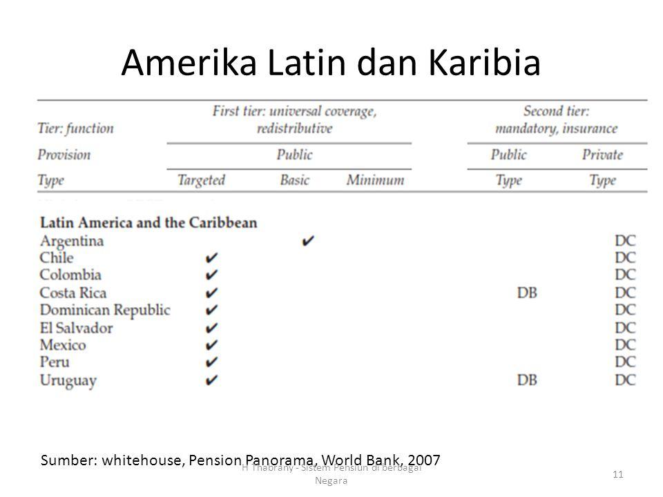 Amerika Latin dan Karibia