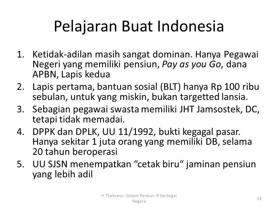 Pelajaran Buat Indonesia