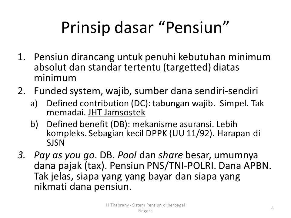 Prinsip dasar Pensiun