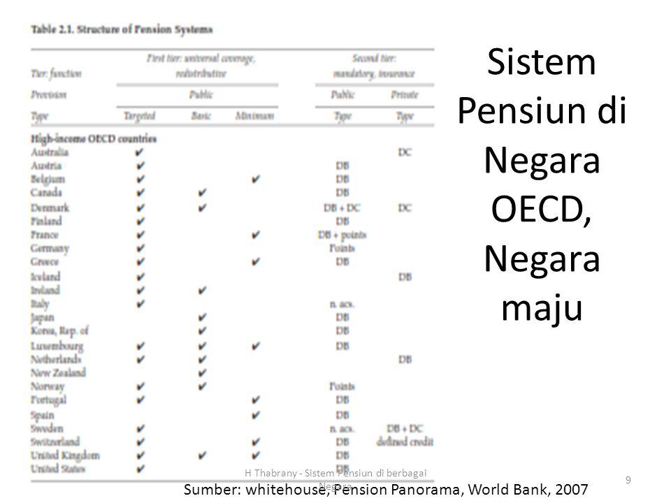 Sistem Pensiun di Negara OECD, Negara maju