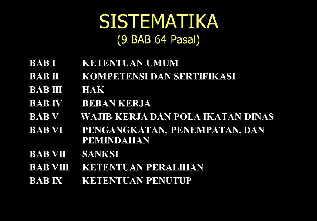 SISTEMATIKA (9 BAB 64 Pasal)