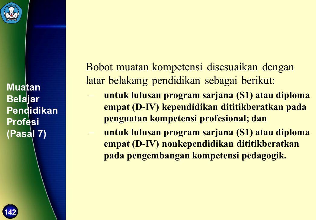 Muatan Belajar Pendidikan Profesi (Pasal 7)