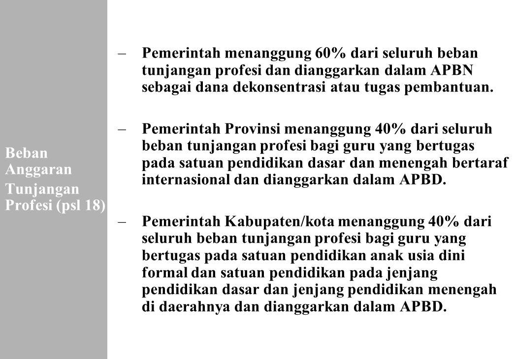 Beban Anggaran Tunjangan Profesi (psl 18)