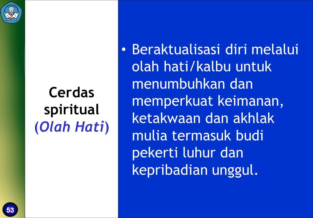 Cerdas spiritual (Olah Hati)