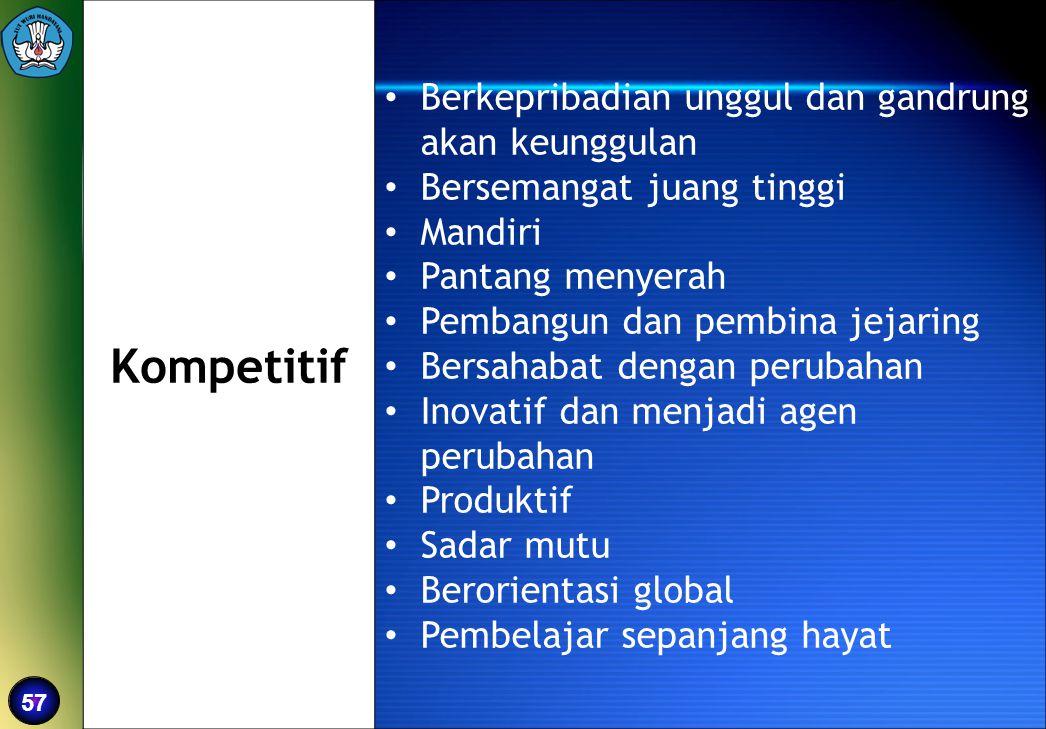 Kompetitif Berkepribadian unggul dan gandrung akan keunggulan