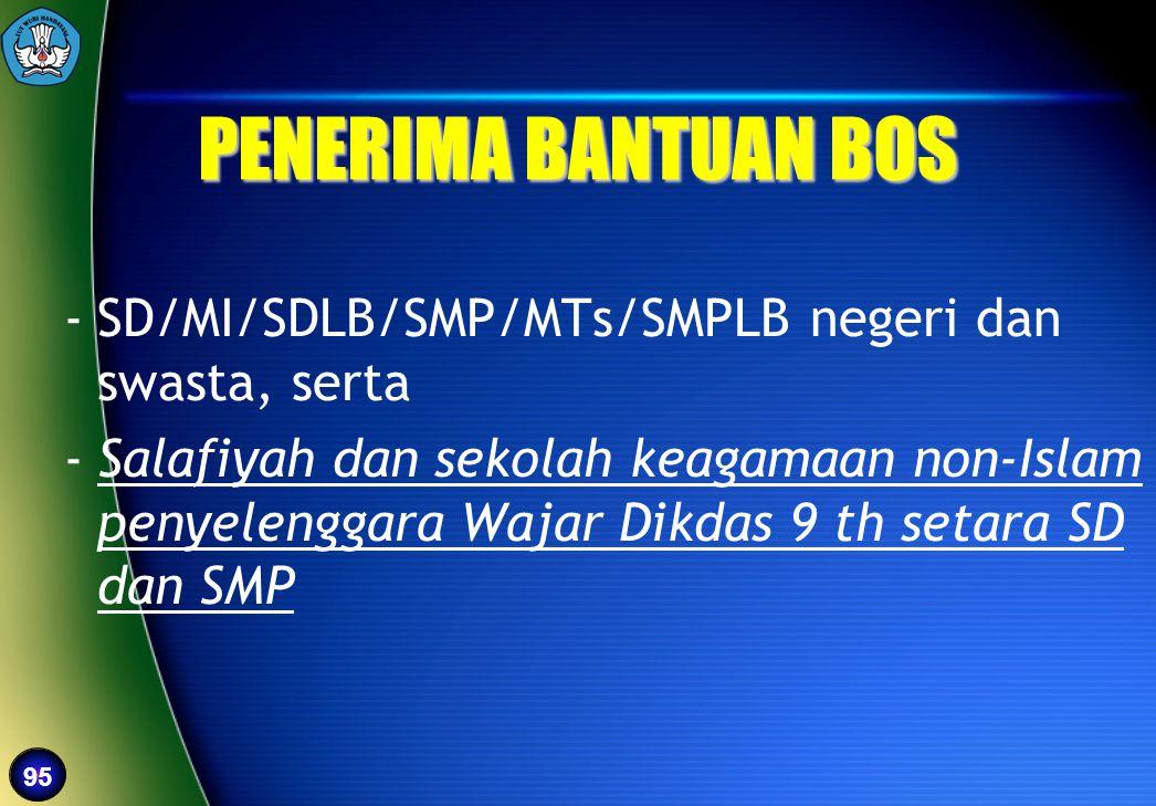 PENERIMA BANTUAN BOS SD/MI/SDLB/SMP/MTs/SMPLB negeri dan swasta, serta