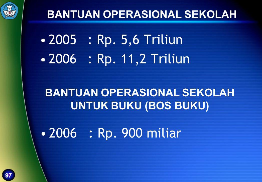 BANTUAN OPERASIONAL SEKOLAH
