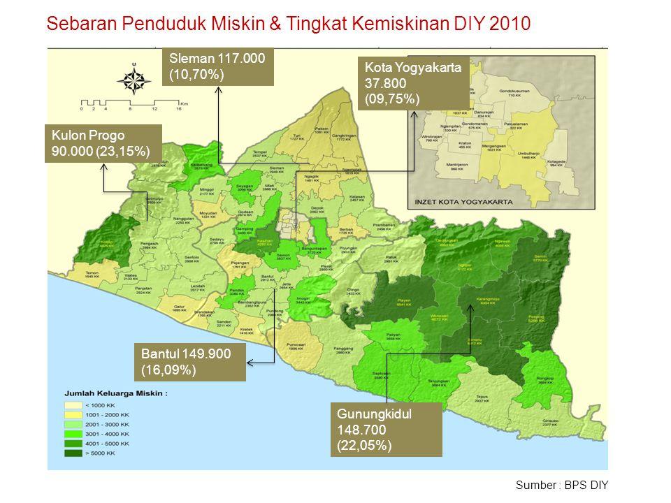 Sebaran Penduduk Miskin & Tingkat Kemiskinan DIY 2010