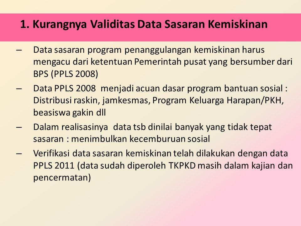 1. Kurangnya Validitas Data Sasaran Kemiskinan