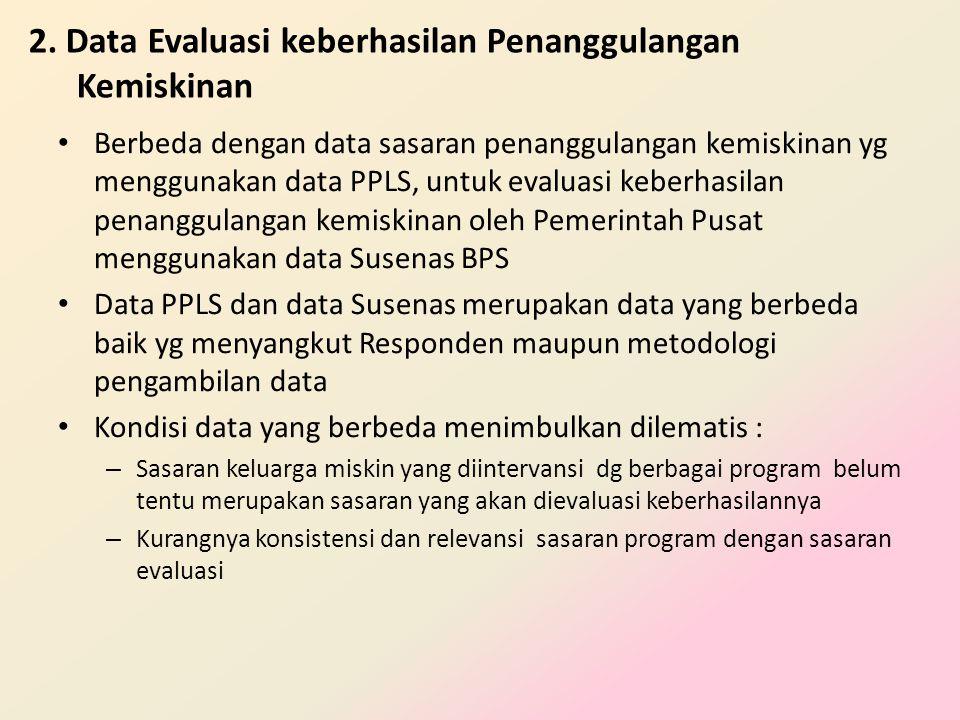 2. Data Evaluasi keberhasilan Penanggulangan Kemiskinan
