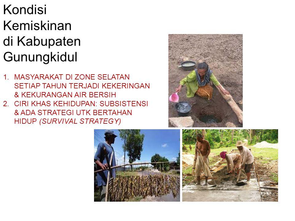 Kondisi Kemiskinan di Kabupaten Gunungkidul