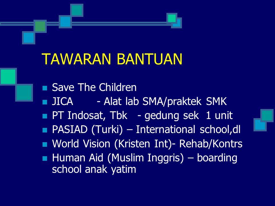 TAWARAN BANTUAN Save The Children JICA - Alat lab SMA/praktek SMK