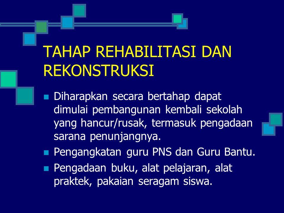 TAHAP REHABILITASI DAN REKONSTRUKSI