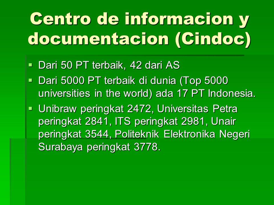 Centro de informacion y documentacion (Cindoc)