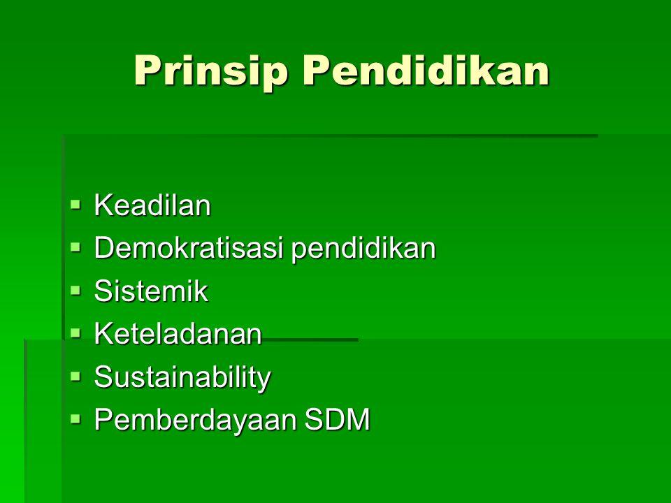 Prinsip Pendidikan Keadilan Demokratisasi pendidikan Sistemik