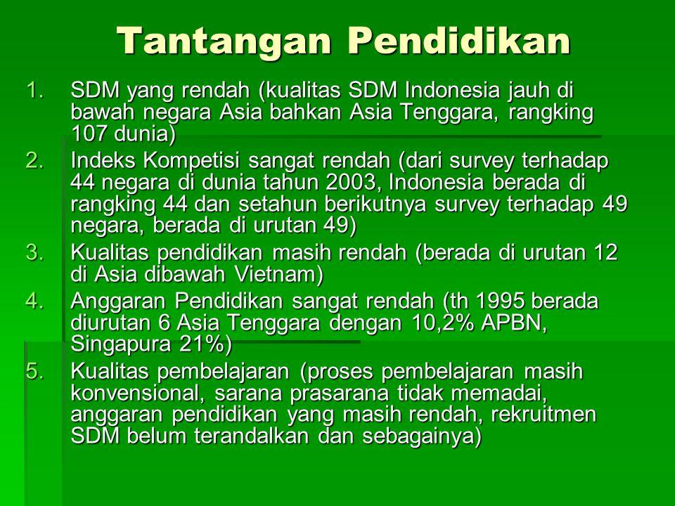 Tantangan Pendidikan SDM yang rendah (kualitas SDM Indonesia jauh di bawah negara Asia bahkan Asia Tenggara, rangking 107 dunia)