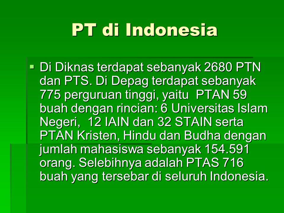 PT di Indonesia
