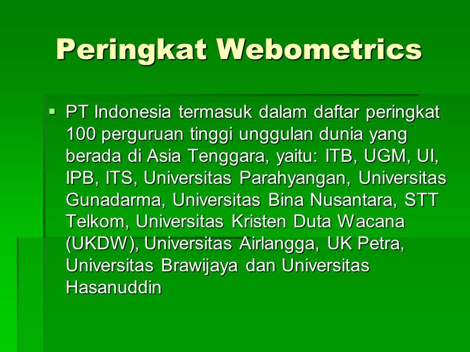 Peringkat Webometrics