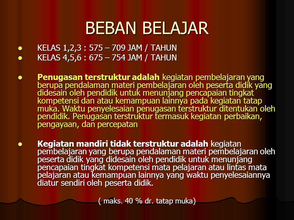 BEBAN BELAJAR KELAS 1,2,3 : 575 – 709 JAM / TAHUN