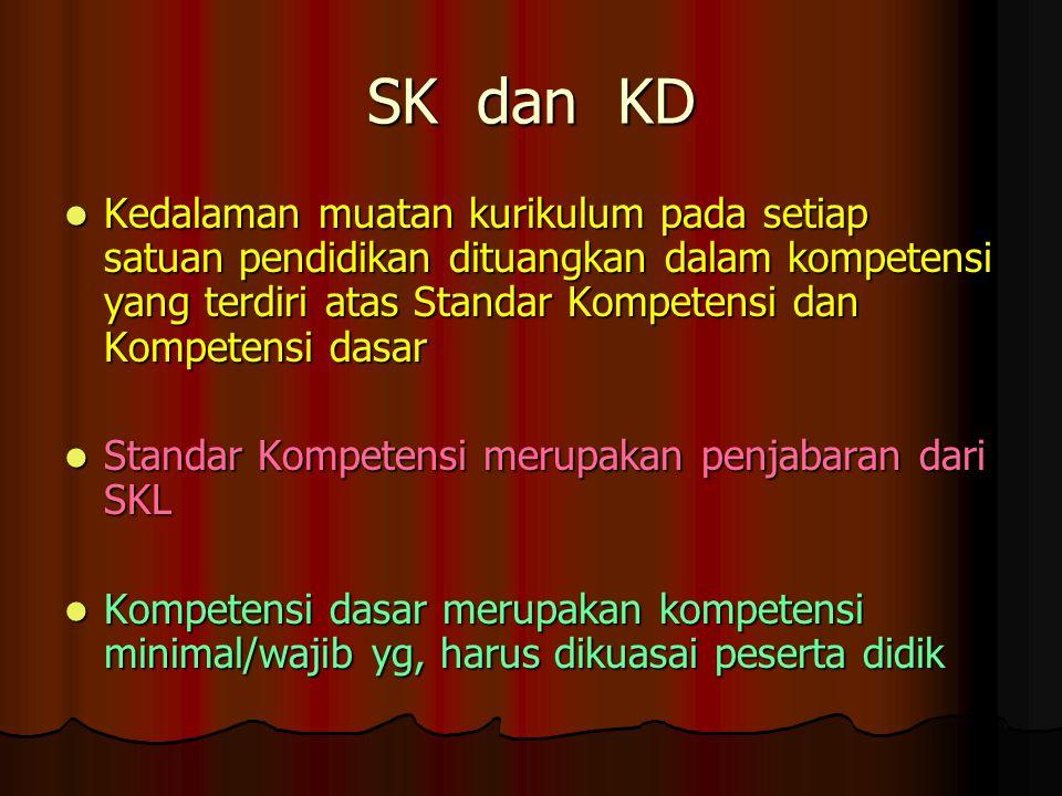 SK dan KD