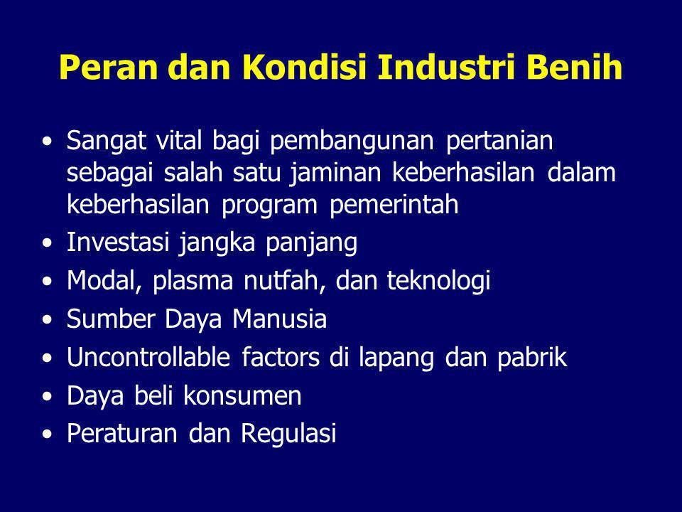 Peran dan Kondisi Industri Benih