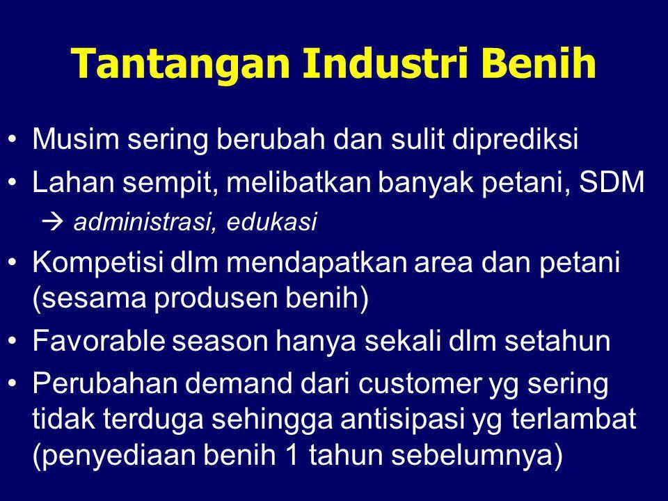 Tantangan Industri Benih