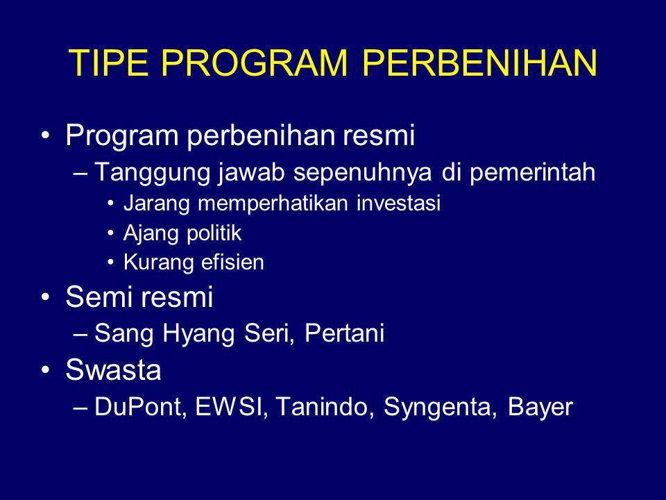 TIPE PROGRAM PERBENIHAN