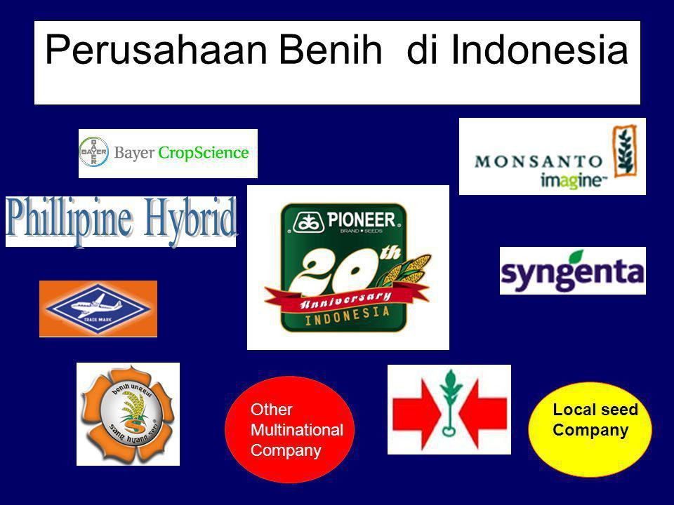 Perusahaan Benih di Indonesia