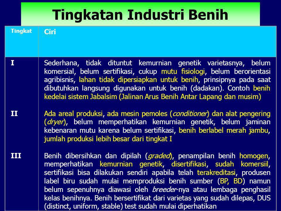 Tingkatan Industri Benih