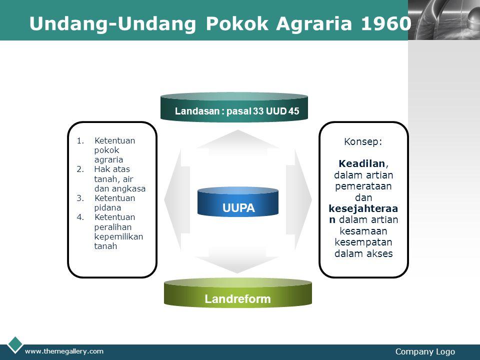 Undang-Undang Pokok Agraria 1960