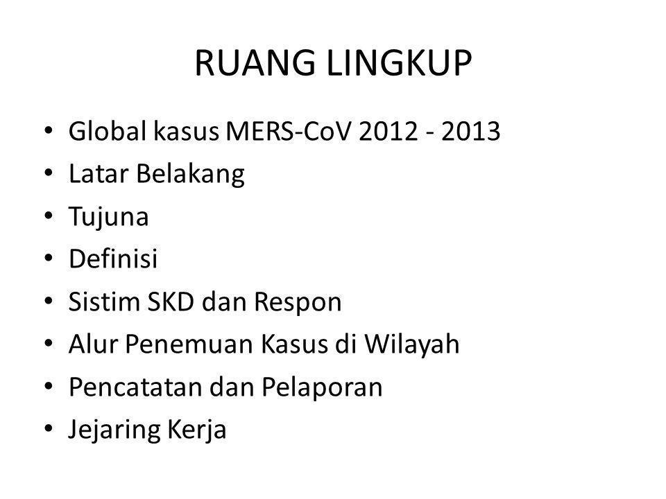 RUANG LINGKUP Global kasus MERS-CoV 2012 - 2013 Latar Belakang Tujuna