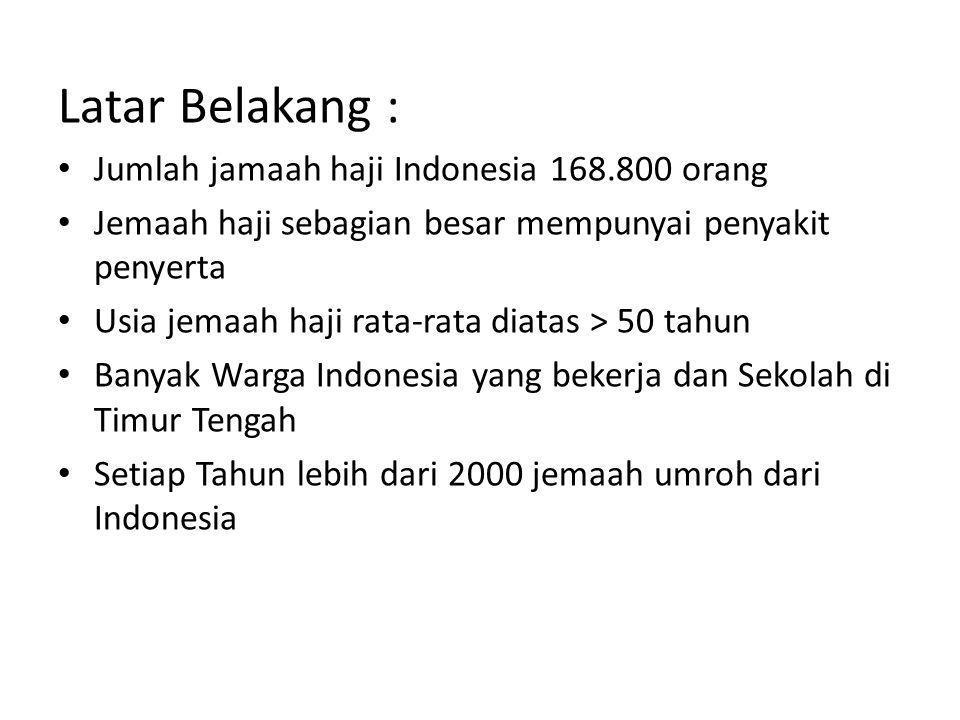 Latar Belakang : Jumlah jamaah haji Indonesia 168.800 orang