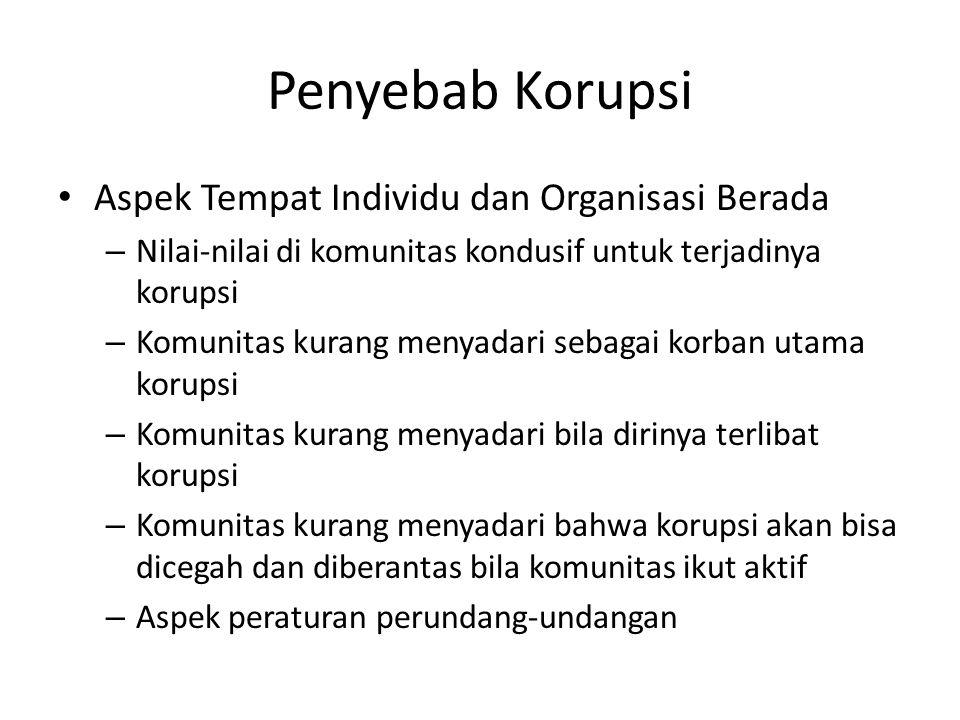 Penyebab Korupsi Aspek Tempat Individu dan Organisasi Berada