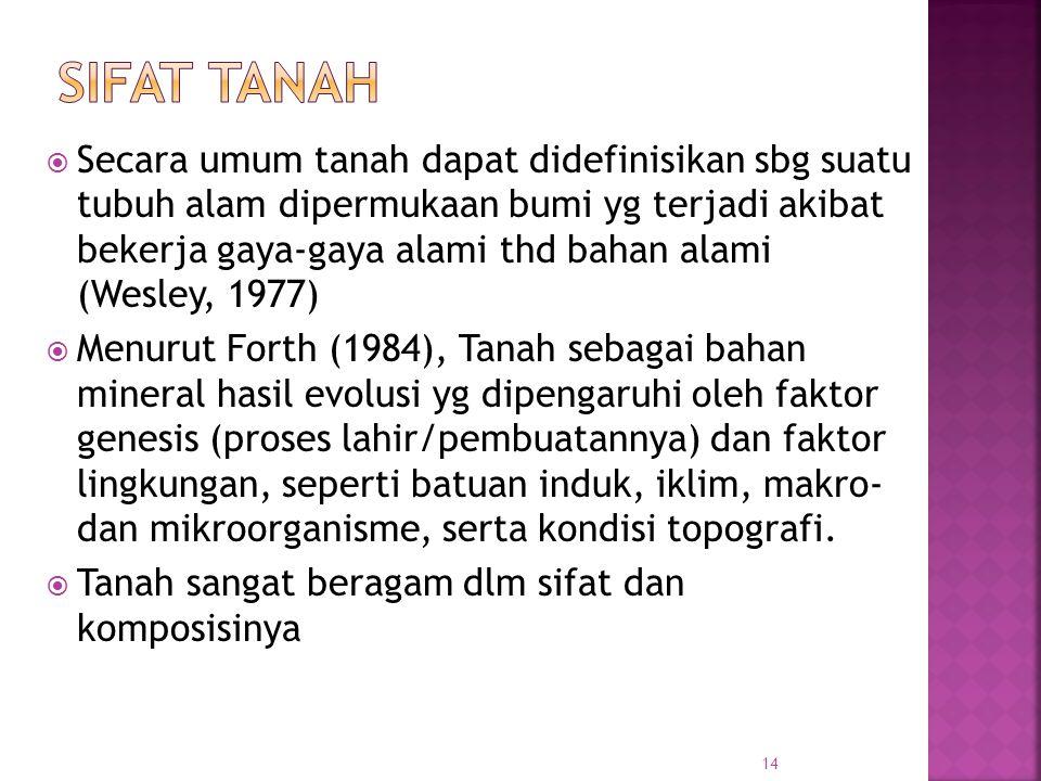 Sifat TaNAH