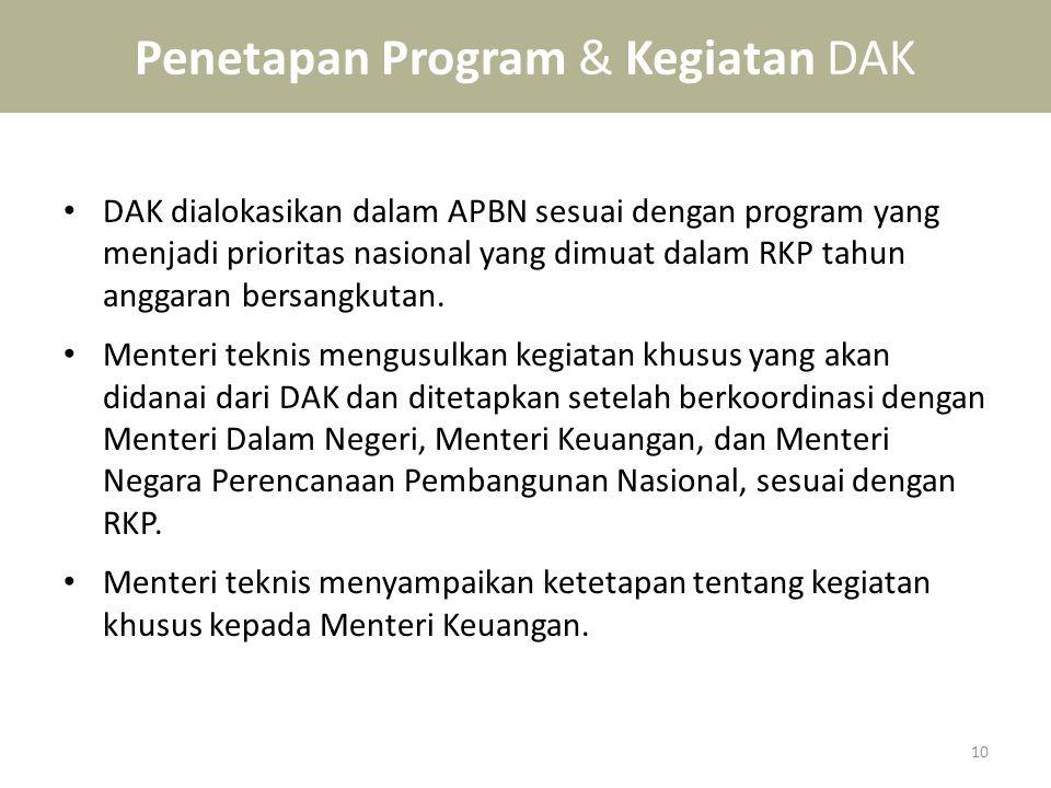 Penetapan Program & Kegiatan DAK