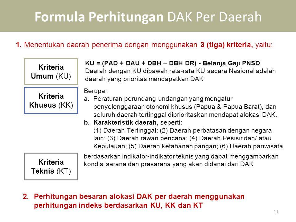 Formula Perhitungan DAK Per Daerah