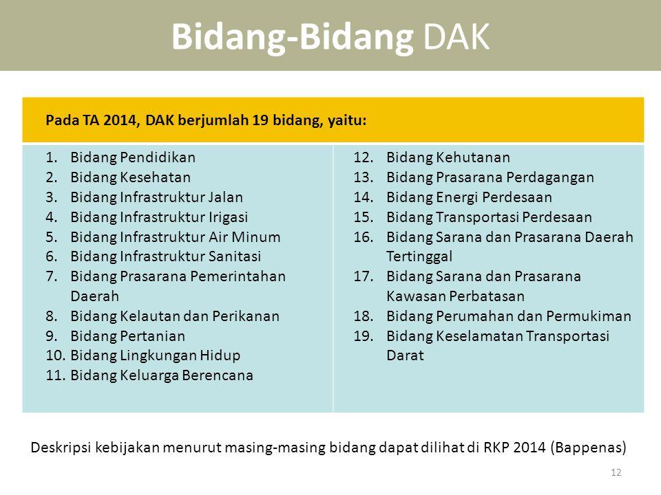 Bidang-Bidang DAK Pada TA 2014, DAK berjumlah 19 bidang, yaitu: