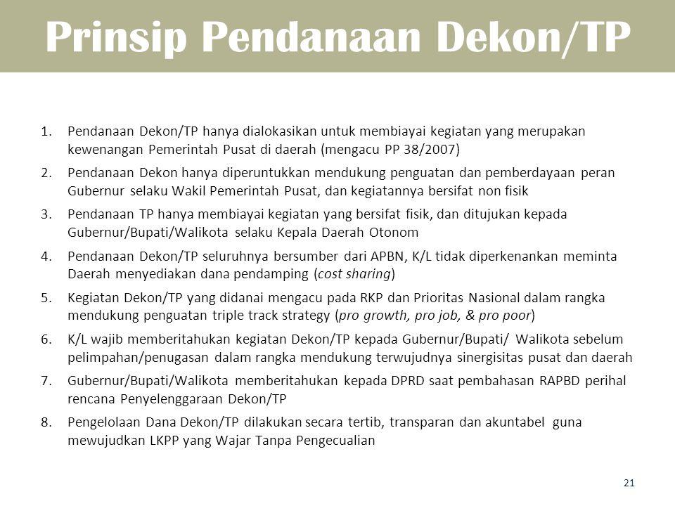 Prinsip Pendanaan Dekon/TP