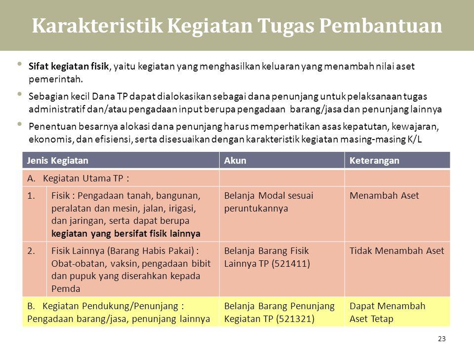 Karakteristik Kegiatan Tugas Pembantuan