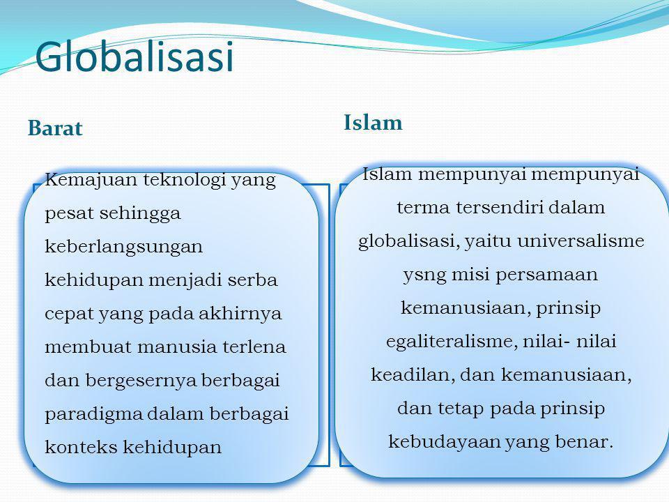 Globalisasi Islam Barat